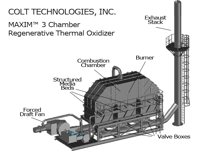industrial automation specialists